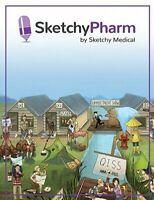 USMLE Step 1 Sketchy Pharmacology videos Merged, & highest speed - 10 hrs