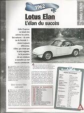 FICHE DESCRIPTIVE - TECHNIQUE - LA LOTUS ELAN DE 1962