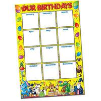 Class Birthdays Primary School Classroom Poster A2 For Kids Pupils Mathematics