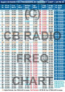 Export CB Radio A4 Frequency Chart 11m Freebanding DX Chart + UK 40 FM - Blue