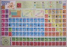 Periodic Table Laminated Poster Double Sided Chart