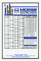 Morse Decimal Drill Tap Wall Chart, Machinist Shop School Engineer Vinyl Poster