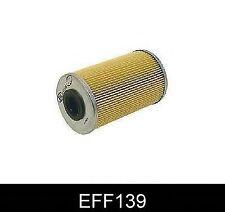 Comline Diesel Fuel Filter EFF139 Replaces 93160736,16405-00QAB,4411637,4421660