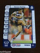 2015 Teamcoach (142) Steven MOTLOP Geelong