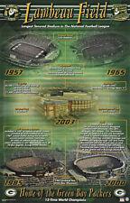 2003 Lambeau Field Original Starline Poster OOP Home of the Green Bay Packers