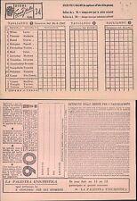 SISAL SPORT ITALIA R@R@ SCHEDINA N. 34 TOTOCALCIO DEL 25 MAGGIO 1947
