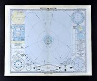 1892 Stieler Map - Solar System Planets Comets Lunar Eclipse Jupiter Saturn Mars