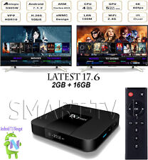 TX3 Mini (16 GB, Amlogic S905W, 2 GB, Android 7.1) 4K TV Box - Black Latest 17.6