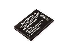 Batterie pour Samsung GTB7800/GTB7510/GTS5670/ GTS5660/ GTS5830T/ Gt S5830