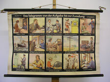 Beautiful Old Wall Picture Telegram Empire Post ~ German Post 83x56c ~ 1946 Vint...
