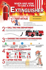How to Use Fire Extinguishers Safety Poster