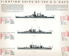 Navy Fighting Ships USS OMAHA Battleship Cruiser USS SOMERS Graf Spee 1941 Pages