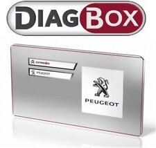 Diagbox 7.83 software for Citroen/Peugeot Lexia 3 Car Software!!!