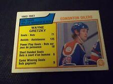 1983-84 OPC O-Pee-Chee #22 Wayne Gretzky TL Ldr Oilers - vg++