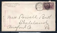 1¢ WONDER'S ~ US 1893 WHIPPLE LOAN CO AD COVER TO POWELL BROS SHADELAND ~ AA291