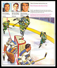 1971 72 HOCKEY ACTION REPLAY TRANSFERS 12 ERNIE WAKELY BARCLAY PLAGER BLUES