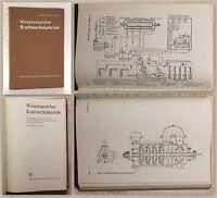 Sajadatz Wissenspeicher Kraftwerksbetrieb 1977 Energie- Stromerzeugung xz