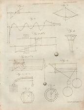 1797 GEORGIAN PRINT ~ STRENGTH of MATERIALS VARIOUS DIAGRAMS