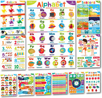 Educational Posters And Classroom Decorations For Preschool 11 Early Learning Ch