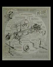 Sidewalk/Midget Cars 1942 HowTo build PLANS WWII gas rationing