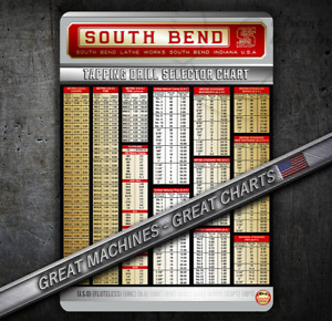SOUTH BEND LATHE, Tap Charts, with various thread type, Drill sizes and Decimals