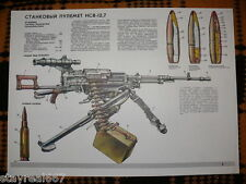 Authentic Soviet Russian Army USSR Military Weapon Poster Machine Gun NSV-12,7