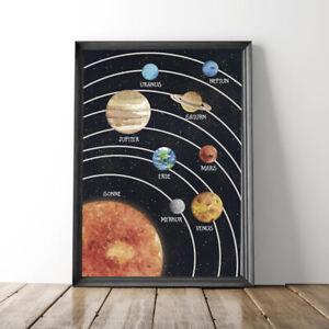Poster Sonnensystem Lernposter Grundschule Kinderzimmer