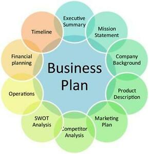Electrical Contractor Electrician - BUSINESS PLAN + MARKETING PLAN = 2 PLANS!