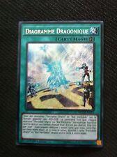 Yu-Gi-Oh Diagramme Dragonique  MACR-FR053 -VF/SCT.-