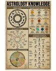 Astrology Knowledge, Astrology Knowledge Wall Decor Art Print Poster [no frame]