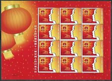 China 2008-5 11th National People's Congress of PRC Full S/S 十一屆人民代表大會