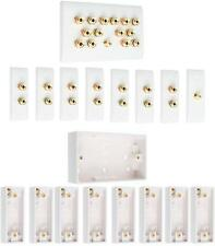 7.1 Surround Sound Audio AV Speaker Wall Face Plate Kit + Back Boxes NON SOLDER