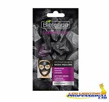 Charcoal Skin Cleansing Masks