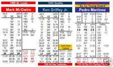 1999 Statis Pro Baseball Advanced Complete PDF Game