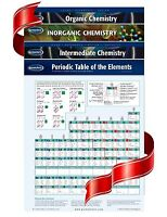 Advance Chemistry - 4 Chart Quick Reference Guide Bundle - Science Charts