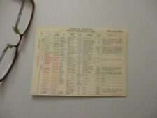 Chemical Warfare Pocket Reference Card Military Survivalist Cold War 50s?