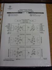05/04/2011 Real Madrid v Tottenham Hotpsur [UEFA Champions League] - Tactical Li