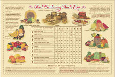 Food Combining Made Easy Chart by Ten Talents Cookbook Laminated BRAND NEW