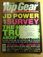 TOP GEAR - POWER SURVEY - May 1998 # 56