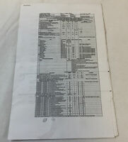 2008 THE BLEEDING original horror movie CALL SHEET with 4 pages of sides