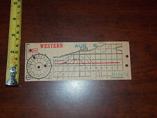 RARE TICKET PASS BUS TROLLY CHICAGO TRANSIT WESTERN 315574