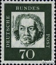 BRD (BR.Duitsland) 358ya Empire met Counting nummer gestempeld 1961 Significante