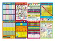 8 Maths Educational posters / Times Tables  / Fractions/ Multiplication /  A2