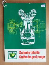 BP Schmiertabelle PKW Bootsmotoren Zweiräder Motor Getriebe Antrieb Borgward DKW