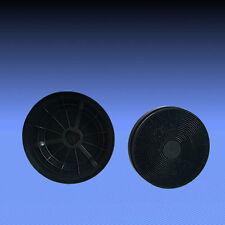 2 Aktivkohlefilter Filter für Dunstabzugshaube PKM 400 RH-8090 , 400 RH-6004