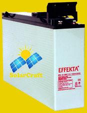 Hybride Module solaire Pile Batterie elektromoteur Chargeur renouvelabl 150A 12V