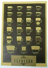 Exceptional Expressions of Espresso Ingredient Ratio Classic Poster Cafe Decor