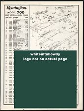 1994 REMINGTON Model 700 Bolt Action Rifle Parts List AD