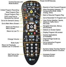 NEW AT&T Uverse Receiver Universal Remote Control Black S10