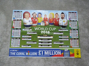 2018 World Cup wall chart